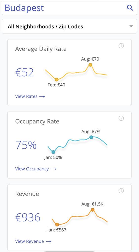 Airbnb-Business aufbauen: Den Markt analysieren mit AirDNA
